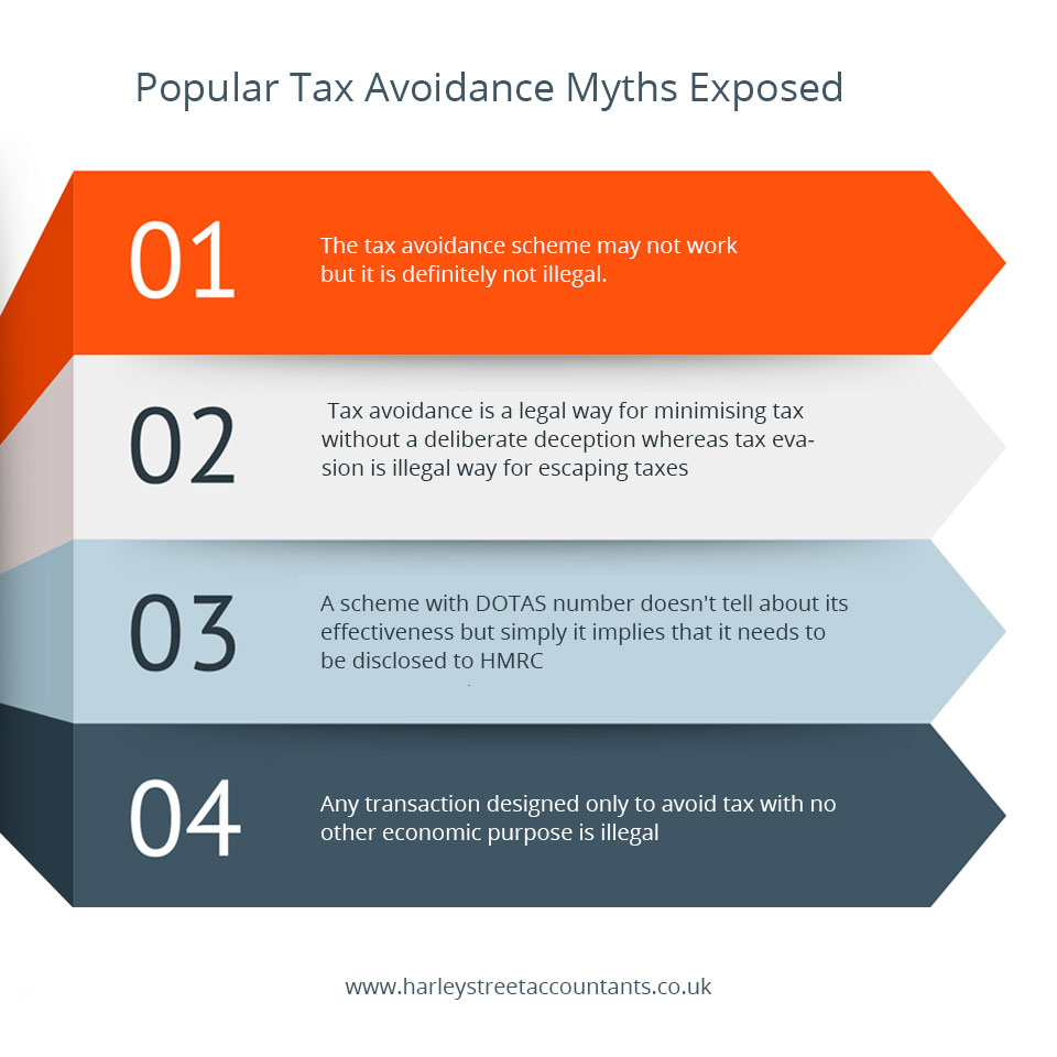 the ways in which tax evasion is determined legally As you may know, there is a difference between tax avoidance, whereby companies/people use artificial but legal methods to minimise the tax they pay, and tax evasion, where companies/people act.