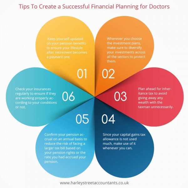the proper management of financial risks Risk management policy of vardhman textiles limited organisation and management risks proper financial planning is put in place with detailed.