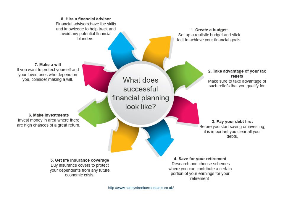 what does a business plan look like uk